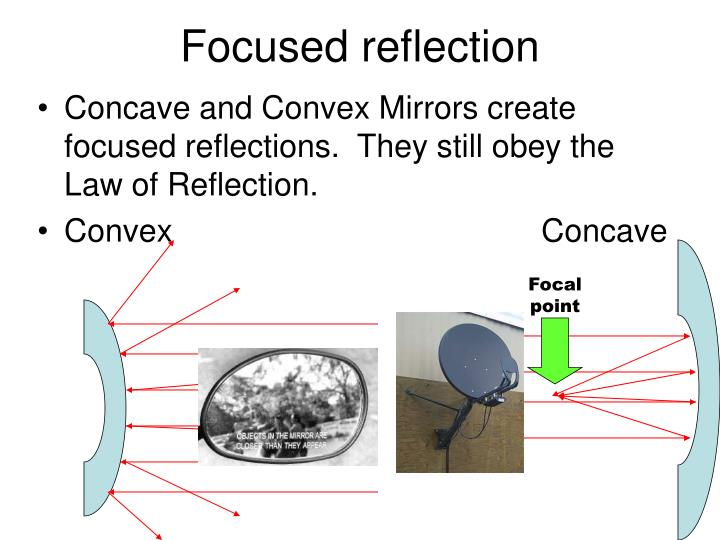 Focused reflection