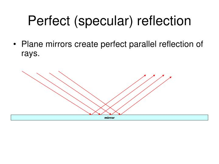Perfect (specular) reflection