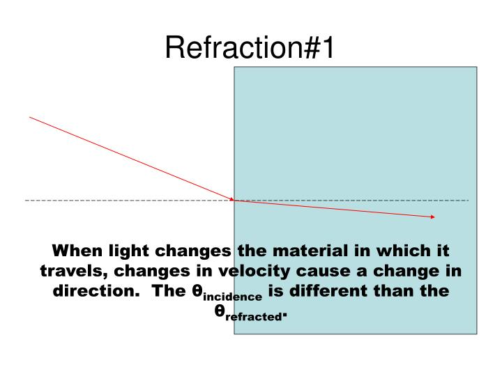 Refraction#1