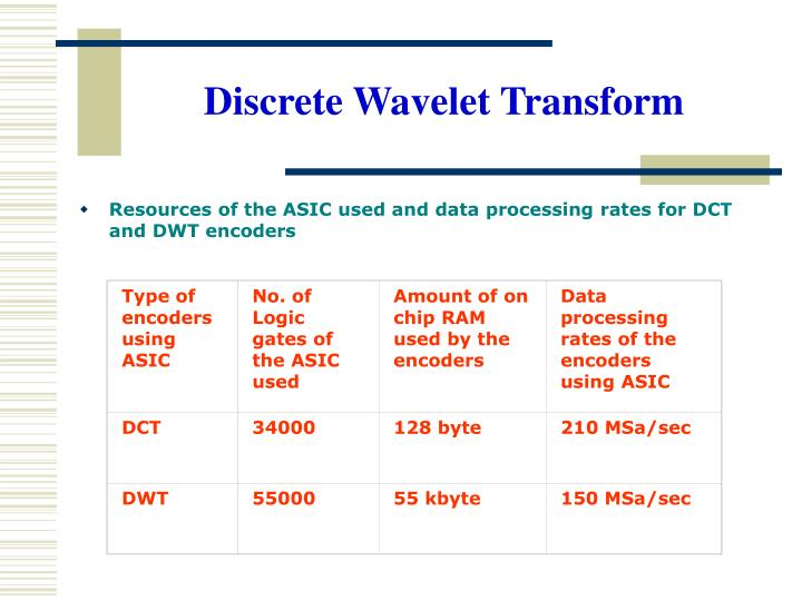 Type of encoders using ASIC