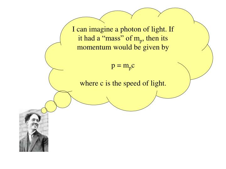 "I can imagine a photon of light. If it had a ""mass"" of m"