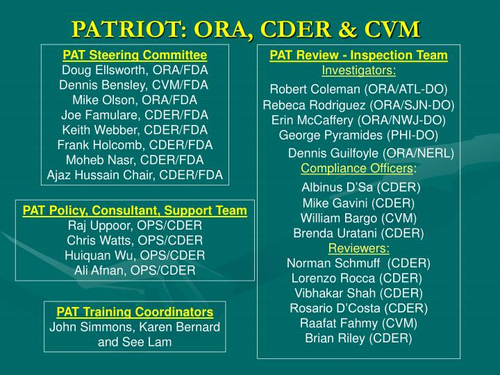 PATRIOT: ORA, CDER & CVM