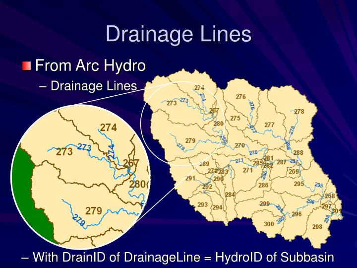 Drainage Lines