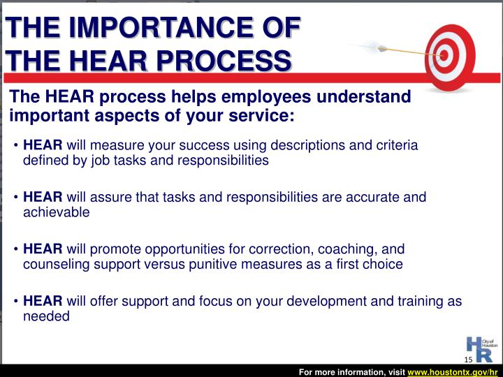 THE IMPORTANCE OF THE HEAR PROCESS