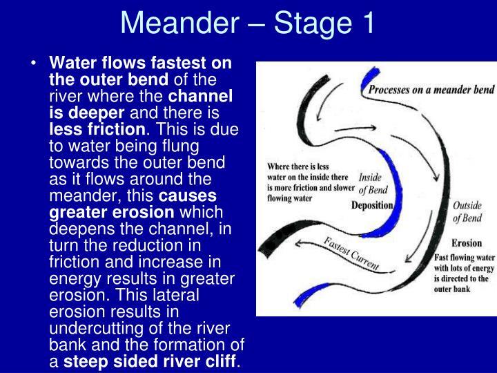 Meander – Stage 1