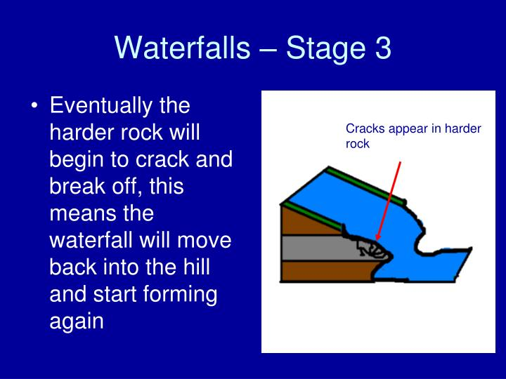 Waterfalls – Stage 3