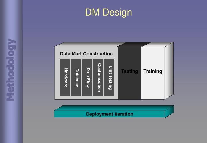 Deployment Iteration
