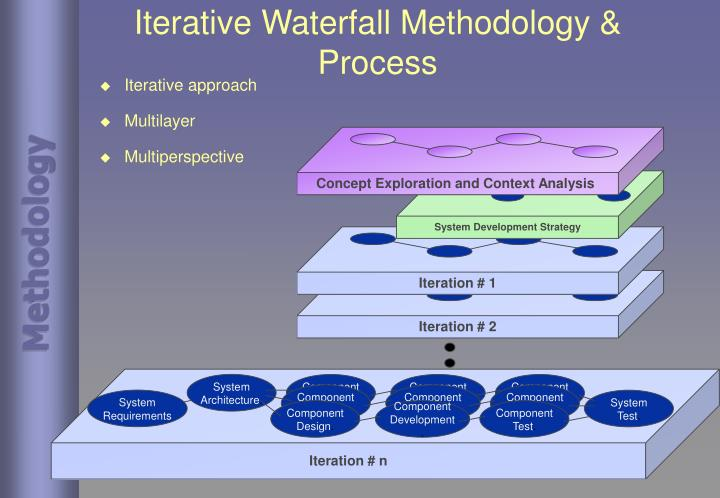 Iterative waterfall methodology process