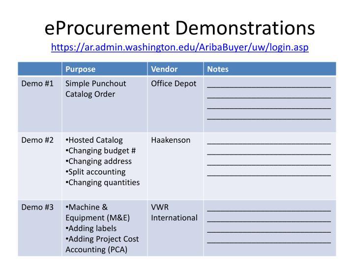 eProcurement Demonstrations