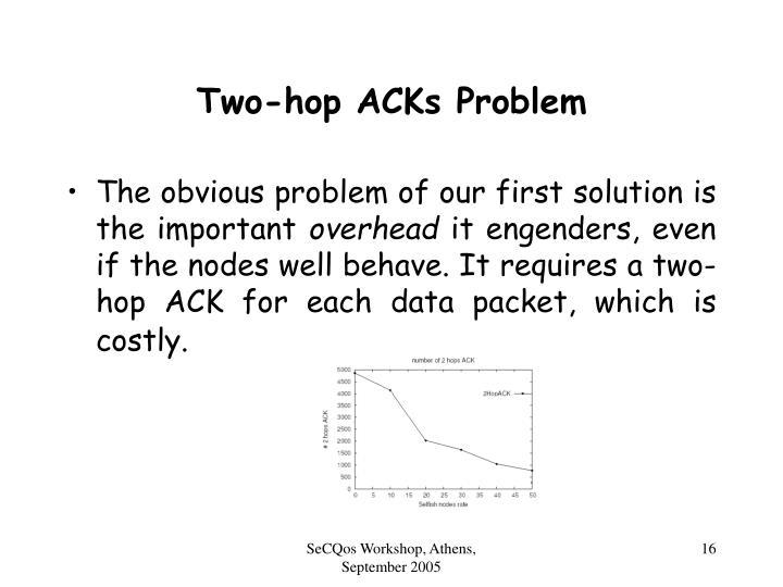 Two-hop ACKs Problem