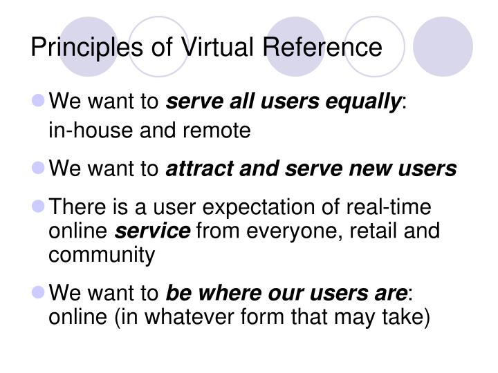 Principles of Virtual Reference