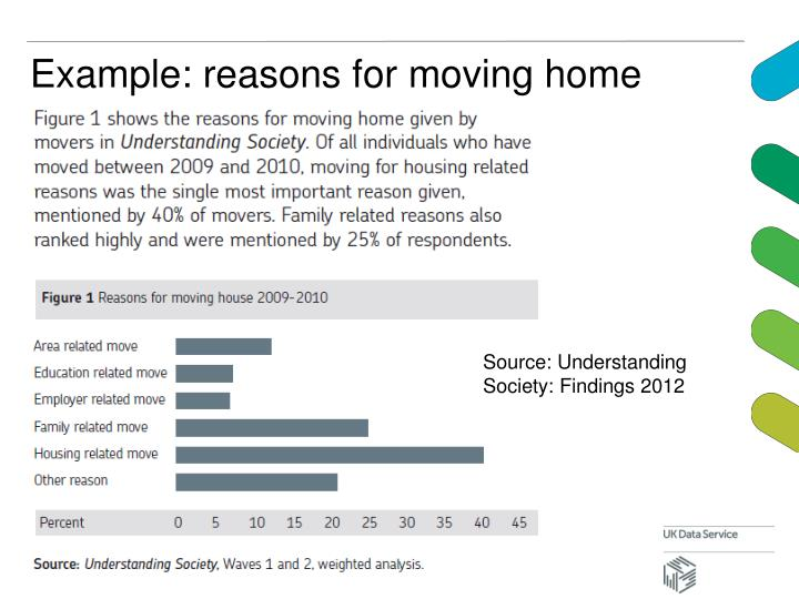 Example: reasons for moving home