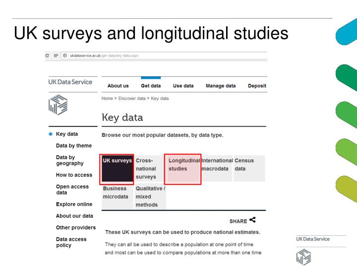 UK surveys and longitudinal studies