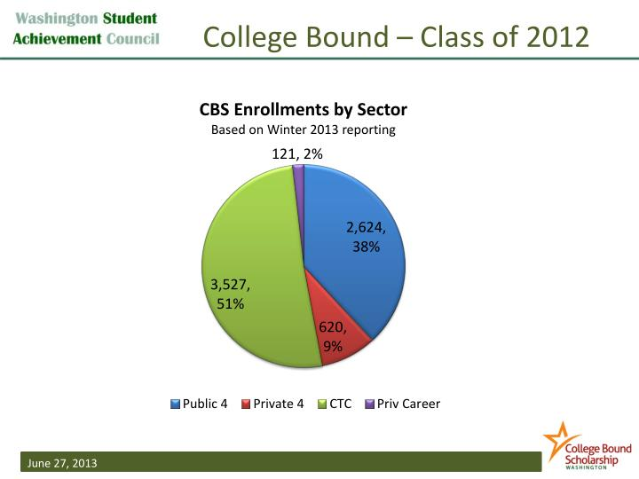 College Bound – Class of 2012