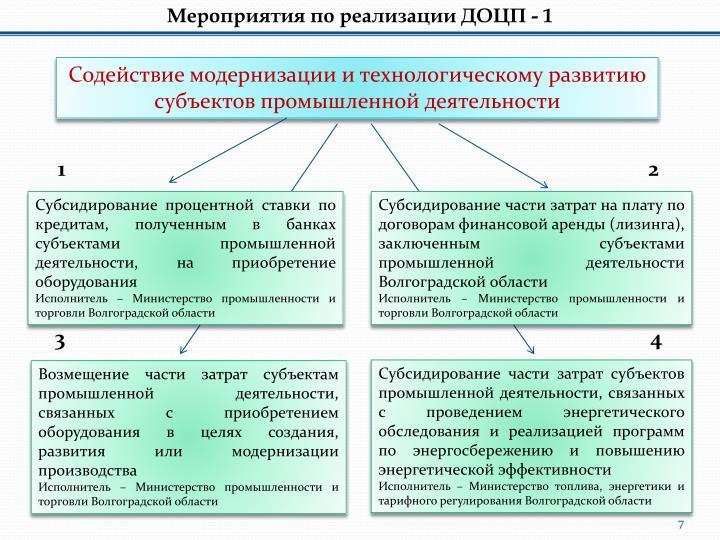 Мероприятия по реализации ДОЦП - 1