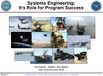 systems engineering it s role for program success