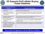 ve supports dod s better buying power initiatives