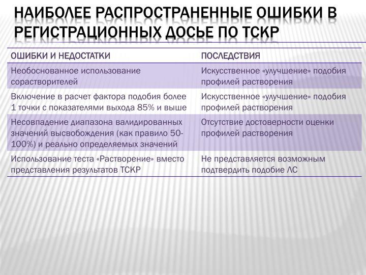 Наиболее распространенные ошибки в регистрационных досье по ТСКР