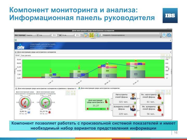 Компонент мониторинга и анализа: