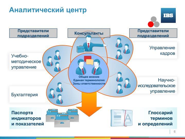 Аналитический центр