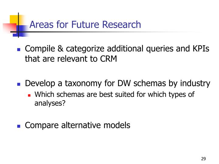 Areas for Future Research