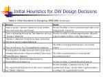 initial heuristics for dw design decisions1