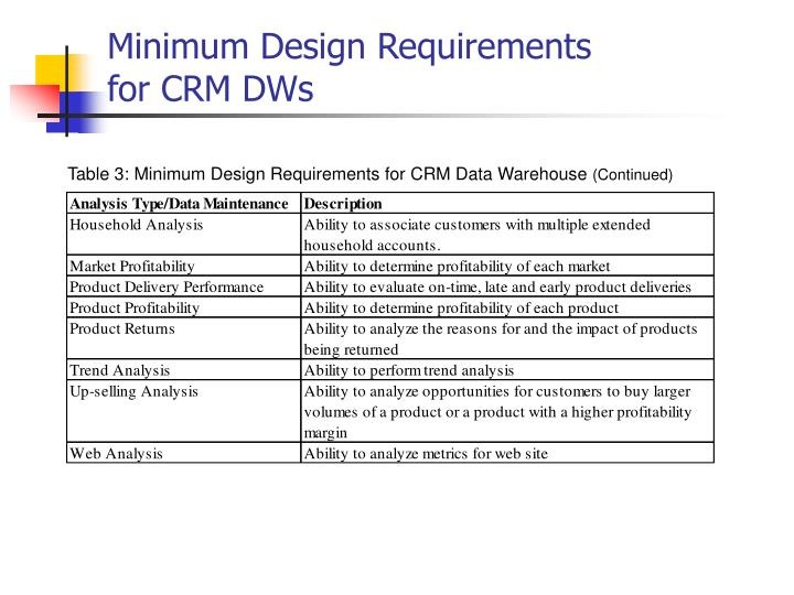 Minimum Design Requirements