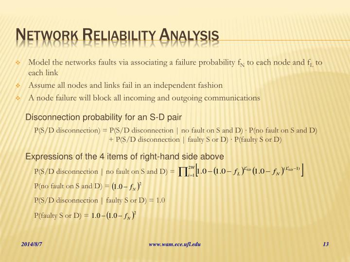 Model the networks faults via associating a failure probability