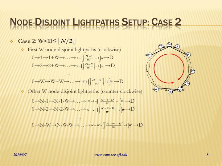 Case 2: W<D≤