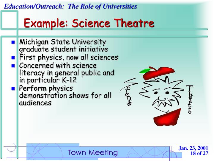 Example: Science Theatre