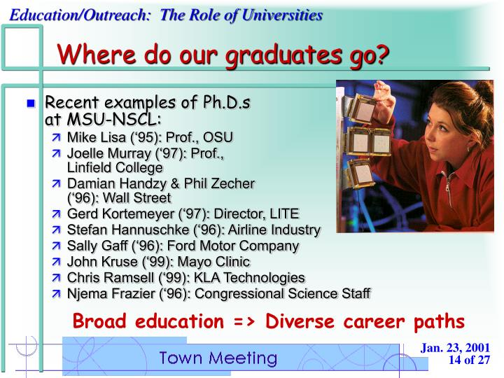 Where do our graduates go?