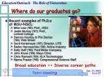 where do our graduates go