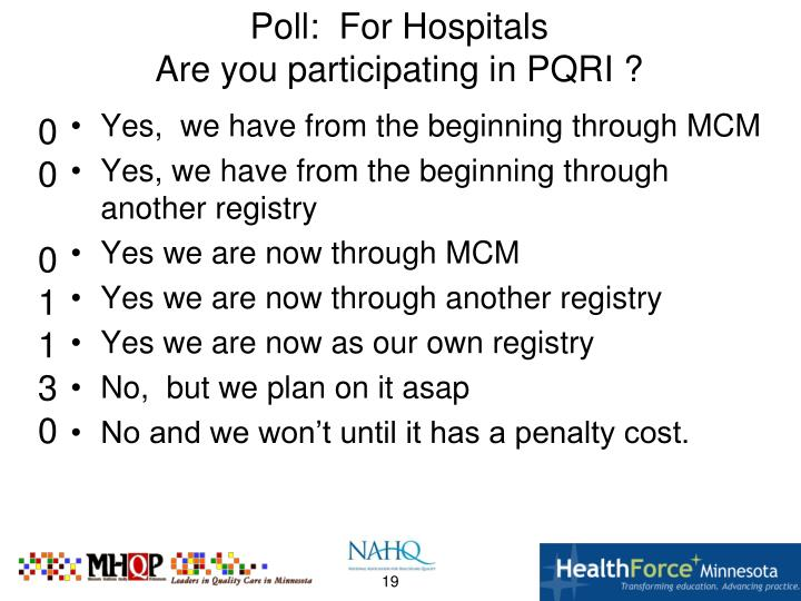 Poll:  For Hospitals