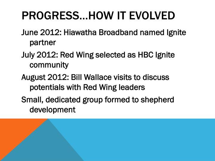 Progress…how it evolved