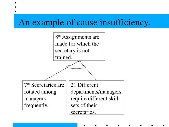 8* Assignments are made for which the secretary is not trained.