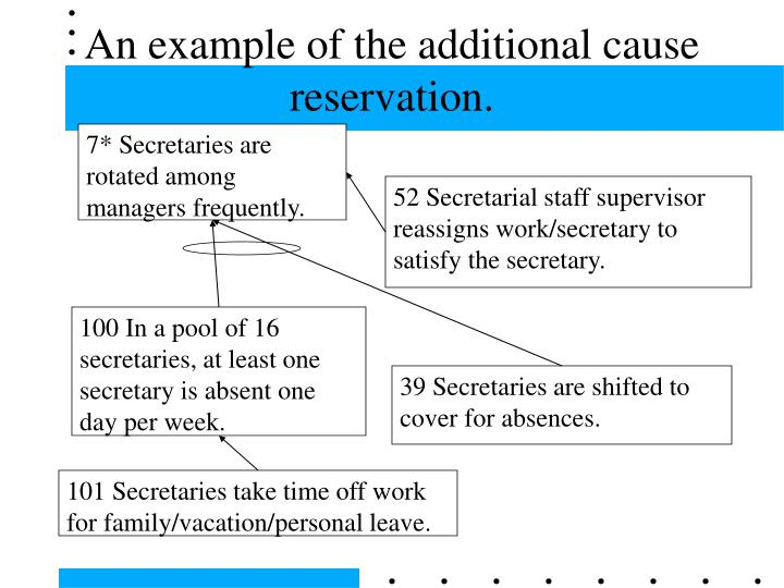 7* Secretaries are rotated among managers frequently.