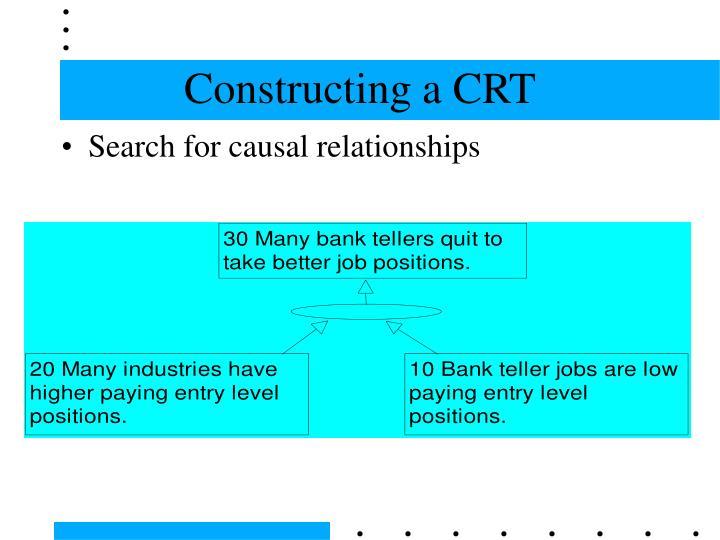 Constructing a CRT