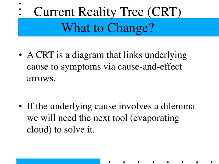 Current Reality Tree (CRT)
