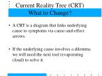 current reality tree crt what to change