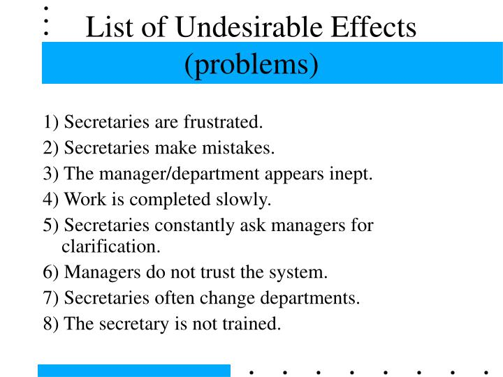 List of Undesirable Effects (problems)