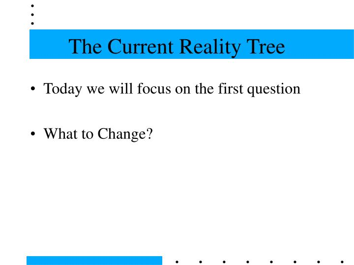 The Current Reality Tree