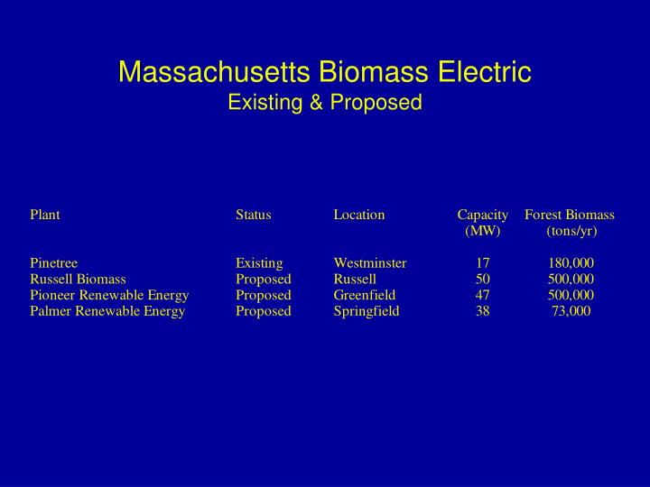 Massachusetts biomass electric existing proposed