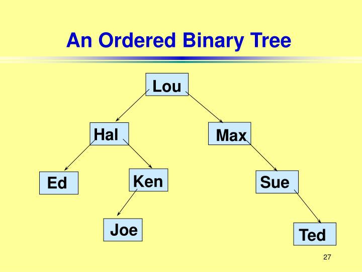 An Ordered Binary Tree