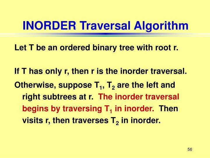 INORDER Traversal Algorithm