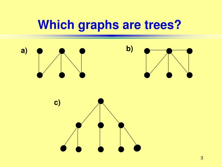 Which graphs are trees