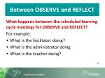 between observe and reflect