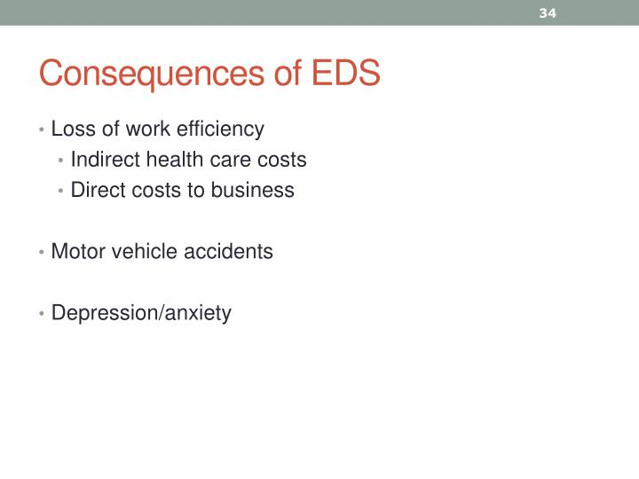 Consequences of EDS
