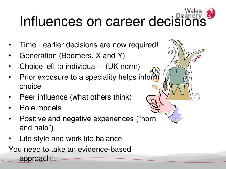 Influences on career decisions