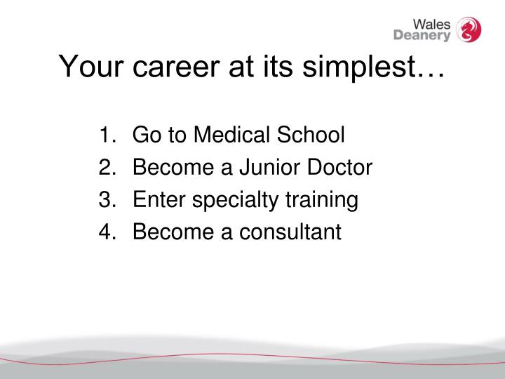 Your career at its simplest…