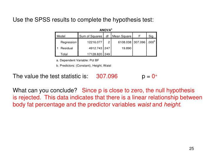 Use the SPSS